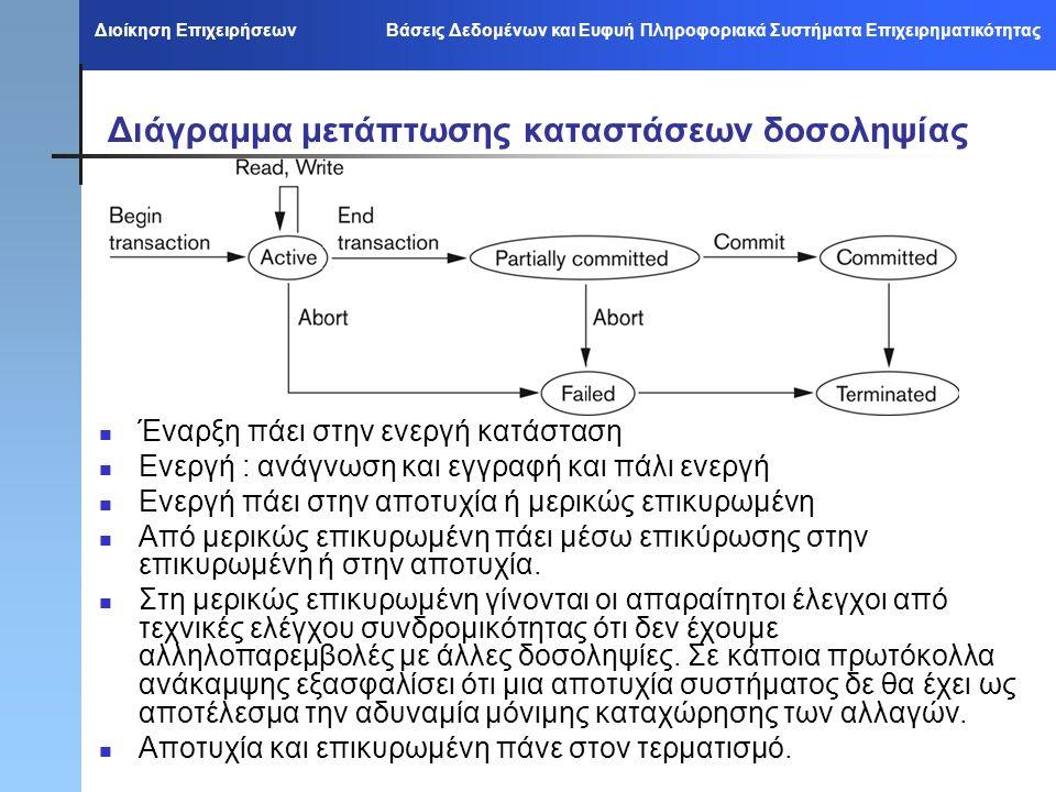 Διοίκηση Επιχειρήσεων Βάσεις Δεδομένων και Ευφυή Πληροφοριακά Συστήματα Επιχειρηματικότητας Διάγραμμα μετάπτωσης καταστάσεων δοσοληψίας Έναρξη πάει στην ενεργή κατάσταση Ενεργή : ανάγνωση και εγγραφή και πάλι ενεργή Ενεργή πάει στην αποτυχία ή μερικώς επικυρωμένη Από μερικώς επικυρωμένη πάει μέσω επικύρωσης στην επικυρωμένη ή στην αποτυχία.