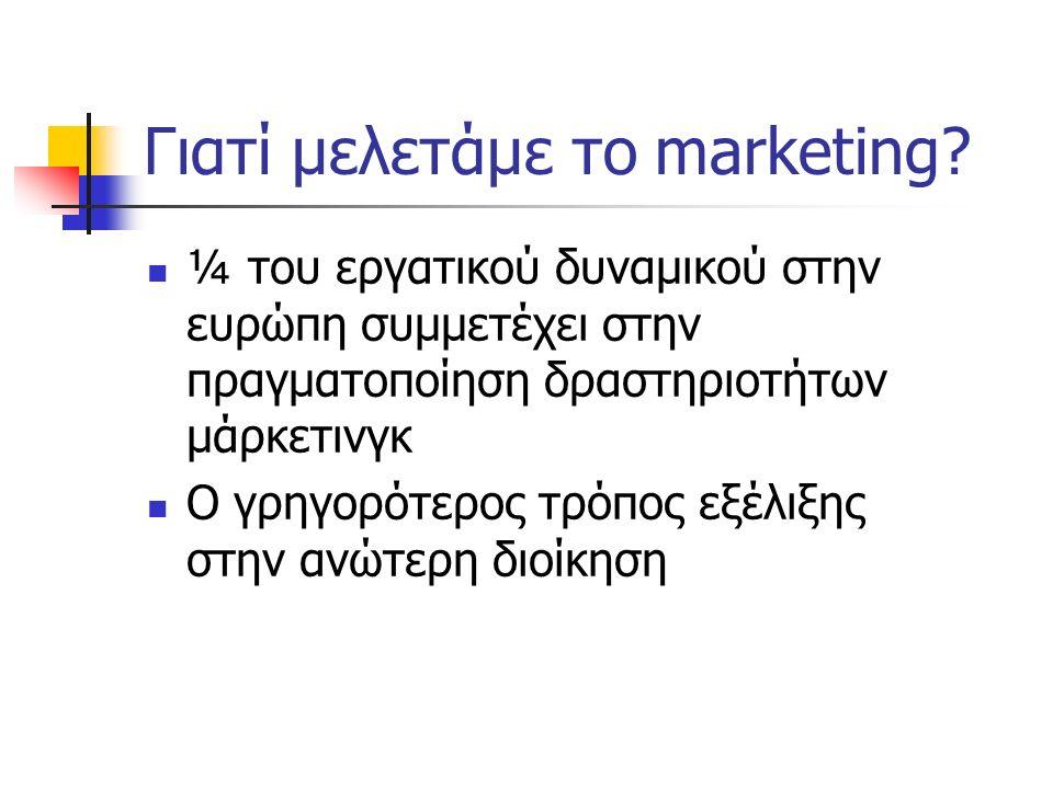 Γιατί μελετάμε το marketing? ¼ του εργατικού δυναμικού στην ευρώπη συμμετέχει στην πραγματοποίηση δραστηριοτήτων μάρκετινγκ Ο γρηγορότερος τρόπος εξέλ