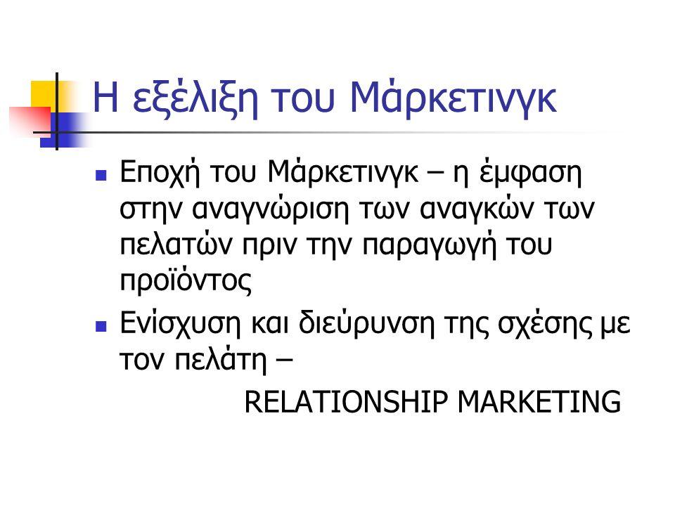Η εξέλιξη του Μάρκετινγκ Εποχή του Μάρκετινγκ – η έμφαση στην αναγνώριση των αναγκών των πελατών πριν την παραγωγή του προϊόντος Ενίσχυση και διεύρυνση της σχέσης με τον πελάτη – RELATIONSHIP MARKETING