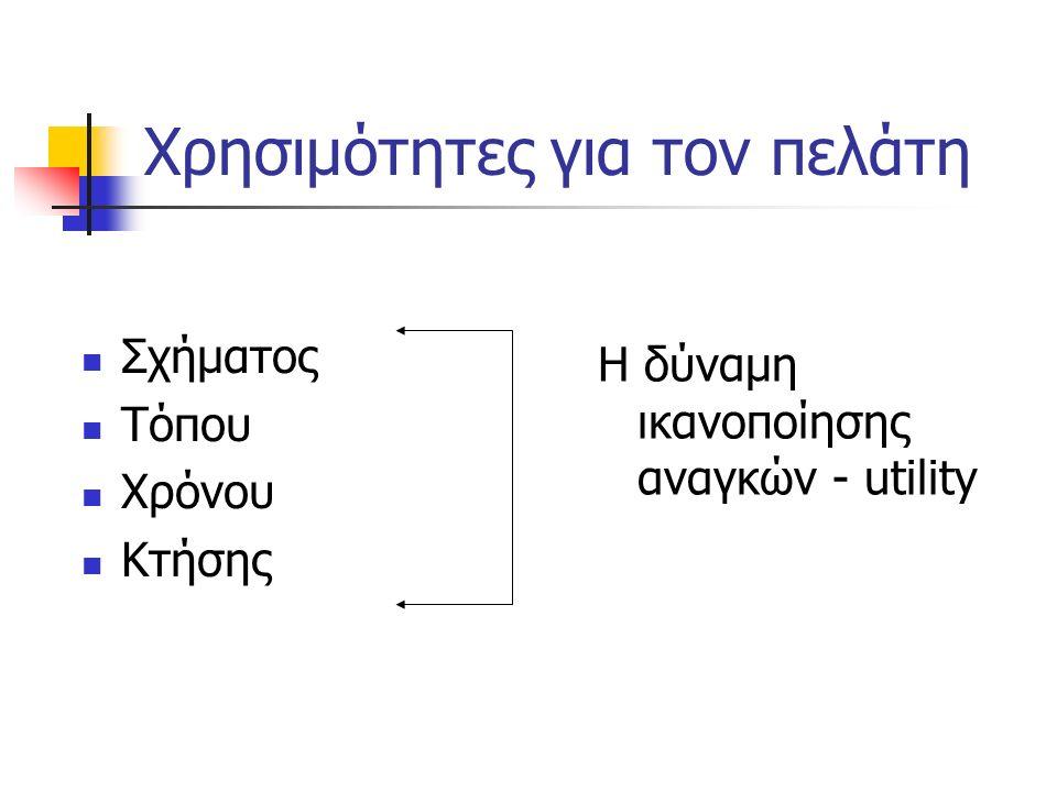 Χρησιμότητες για τον πελάτη Σχήματος Τόπου Χρόνου Κτήσης Η δύναμη ικανοποίησης αναγκών - utility