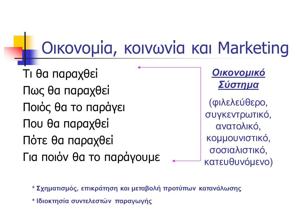 Οικονομικό Σύστημα (φιλελεύθερο, συγκεντρωτικό, ανατολικό, κομμουνιστικό, σοσιαλιστικό, κατευθυνόμενο) * Σχηματισμός, επικράτηση και μεταβολή προτύπων