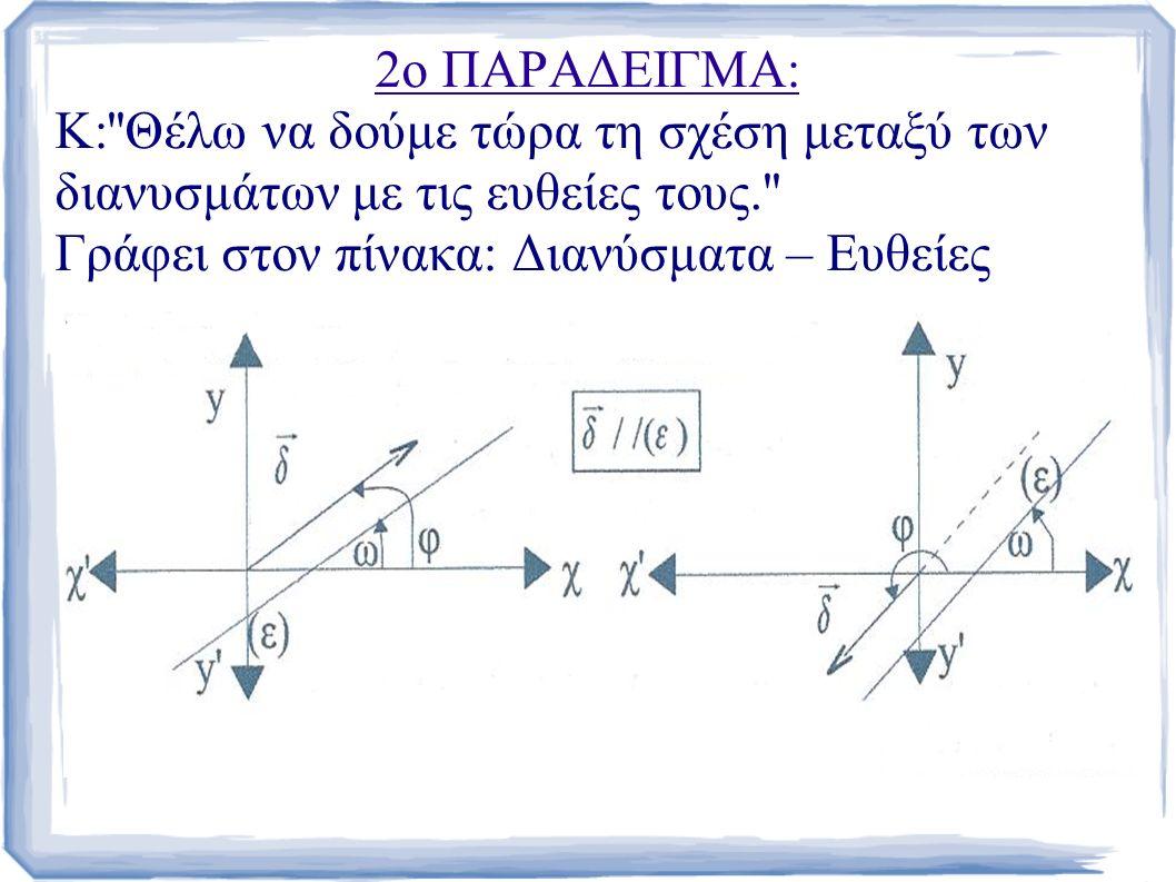 2ο ΠΑΡΑΔΕΙΓΜΑ: Κ: Θέλω να δούμε τώρα τη σχέση μεταξύ των διανυσμάτων με τις ευθείες τους. Γράφει στον πίνακα: Διανύσματα – Ευθείες