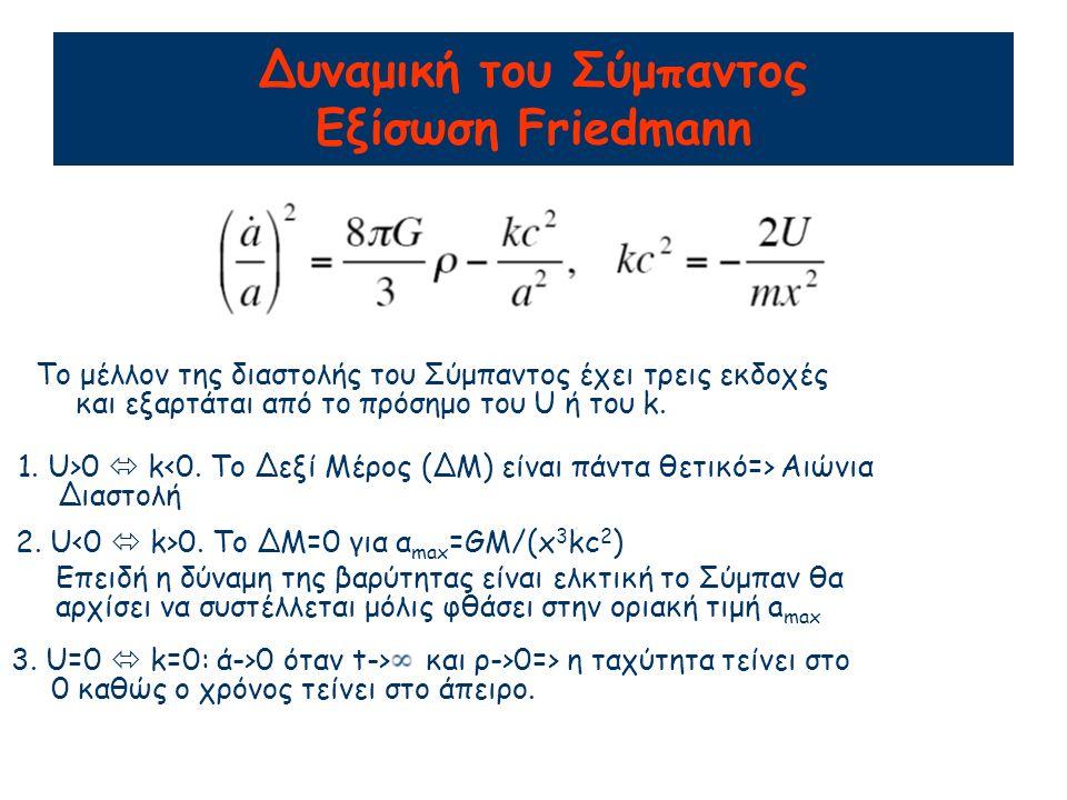 Δυναμική του Σύμπαντος Εξίσωση Friedmann Το μέλλον της διαστολής του Σύμπαντος έχει τρεις εκδοχές και εξαρτάται από το πρόσημο του U ή του k.