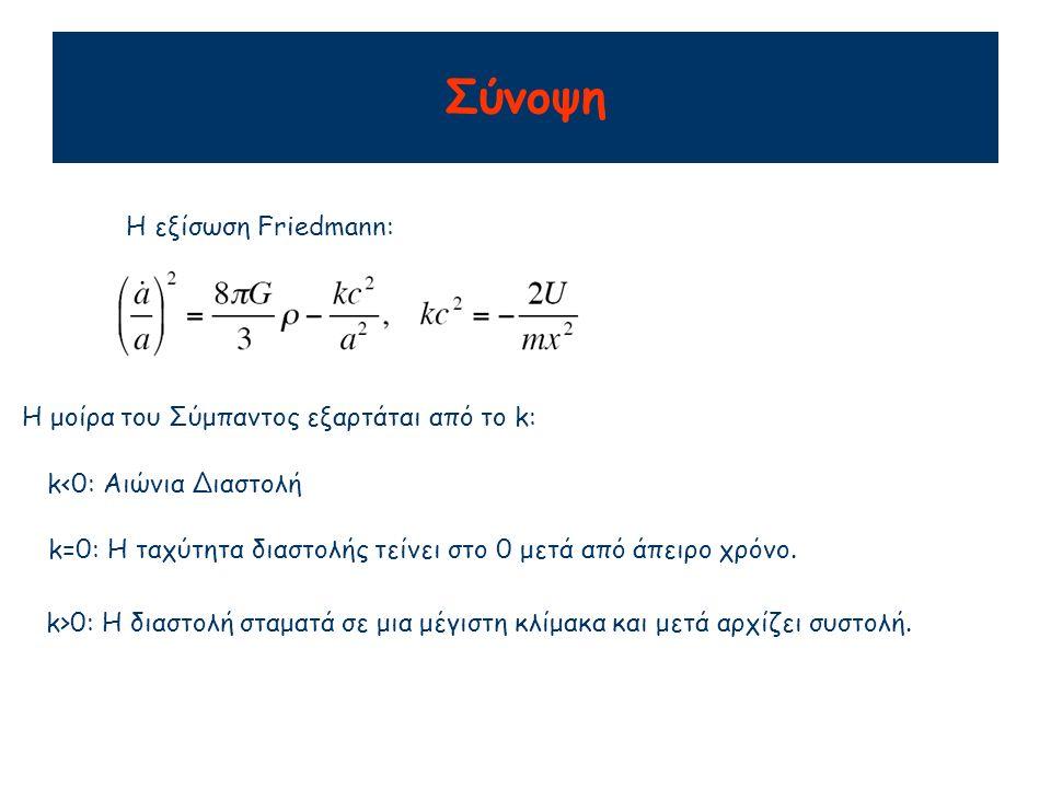 Σύνοψη Η εξίσωση Friedmann: Η μοίρα του Σύμπαντος εξαρτάται από το k: k<0: Αιώνια Διαστολή k=0: Η ταχύτητα διαστολής τείνει στο 0 μετά από άπειρο χρόνο.