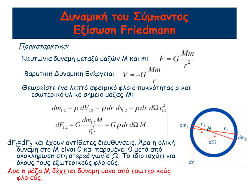 Δυναμική του Σύμπαντος Εξίσωση Friedmann Προκαταρκτικά: Νευτώνια δύναμη μεταξύ μαζών M και m: Βαρυτική Δυναμική Ενέργεια: dF 1 =dF 2 και έχουν αντίθετες διευθύνσεις.