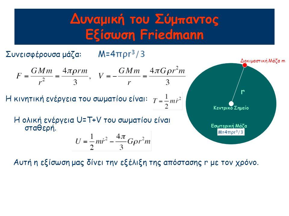 Δυναμική του Σύμπαντος Εξίσωση Friedmann Συνεισφέρουσα μάζα: r Κεντρικό Σημείο Εσωτερική Μάζα Δοκιμαστική Μάζα m Η κινητική ενέργεια του σωματίου είναι: Η ολική ενέργεια U=T+V του σωματίου είναι σταθερή.