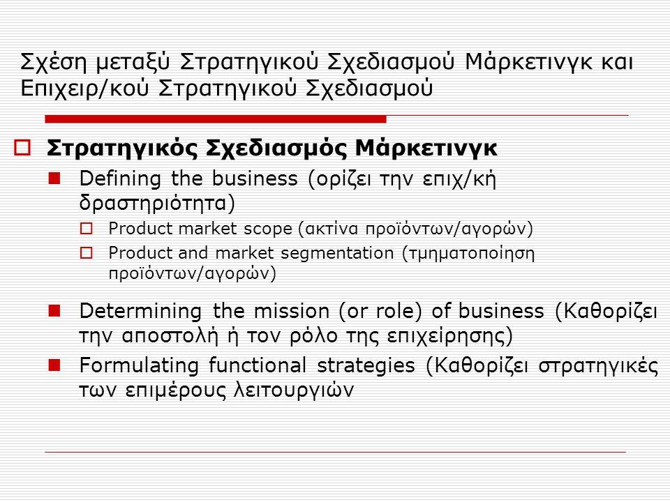 Σχέση μεταξύ Στρατηγικού Σχεδιασμού Μάρκετινγκ και Επιχειρ/κού Στρατηγικού Σχεδιασμού  Στρατηγικός Σχεδιασμός Μάρκετινγκ Defining the business (ορίζει την επιχ/κή δραστηριότητα)  Product market scope (ακτίνα προϊόντων/αγορών)  Product and market segmentation (τμηματοποίηση προϊόντων/αγορών) Determining the mission (or role) of business (Καθορίζει την αποστολή ή τον ρόλο της επιχείρησης) Formulating functional strategies (Καθορίζει στρατηγικές των επιμέρους λειτουργιών