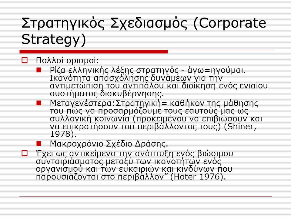 Στρατηγικός Σχεδιασμός (Corporate Strategy)  Πολλοί ορισμοί: Ρίζα ελληνικής λέξης στρατηγός - άγω=ηγούμαι.