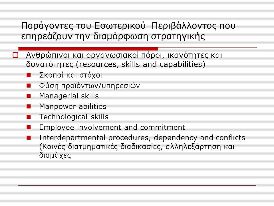 Παράγοντες του Εσωτερικού Περιβάλλοντος που επηρεάζουν την διαμόρφωση στρατηγικής  Ανθρώπινοι και οργανωσιακοί πόροι, ικανότητες και δυνατότητες (resources, skills and capabilities) Σκοποί και στόχοι Φύση προϊόντων/υπηρεσιών Managerial skills Manpower abilities Technological skills Employee involvement and commitment Interdepartmental procedures, dependency and conflicts (Κοινές διατμηματικές διαδικασίες, αλληλεξάρτηση και διαμάχες