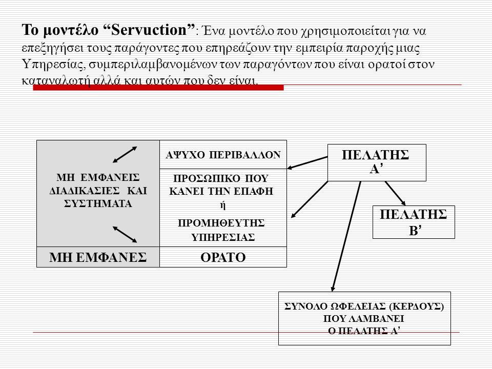 Το μοντέλο Servuction : Ένα μοντέλο που χρησιμοποιείται για να επεξηγήσει τους παράγοντες που επηρεάζουν την εμπειρία παροχής μιας Υπηρεσίας, συμπεριλαμβανομένων των παραγόντων που είναι ορατοί στον καταναλωτή αλλά και αυτών που δεν είναι.