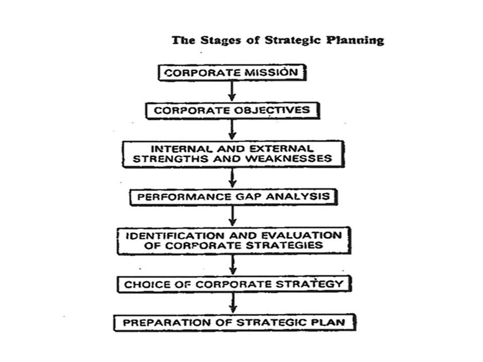 Στρατηγικές για Niche Αγοράς  Εξειδικευμένη εμπειρία σε μικρό τμήμα της αγοράς: Προϊόντα «γοήτρου» Άριστη εξυπηρέτηση Ειδικά χαρακτηριστικά Συγκεκριμένο περιορισμένο target-group.