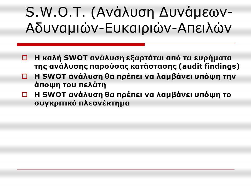 S.W.O.T. (Ανάλυση Δυνάμεων- Αδυναμιών-Ευκαιριών-Απειλών  Η καλή SWOT ανάλυση εξαρτάται από τα ευρήματα της ανάλυσης παρούσας κατάστασης (audit findin