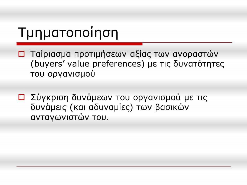 Τμηματοποίηση  Ταίριασμα προτιμήσεων αξίας των αγοραστών (buyers' value preferences) με τις δυνατότητες του οργανισμού  Σύγκριση δυνάμεων του οργανισμού με τις δυνάμεις (και αδυναμίες) των βασικών ανταγωνιστών του.