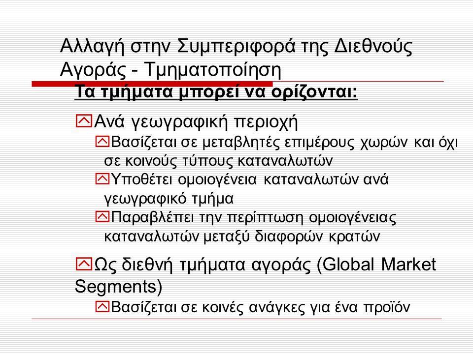 Aλλαγή στην Συμπεριφορά της Διεθνούς Αγοράς - Τμηματοποίηση Τα τμήματα μπορεί να ορίζονται: yΑνά γεωγραφική περιοχή yΒασίζεται σε μεταβλητές επιμέρους χωρών και όχι σε κοινούς τύπους καταναλωτών yΥποθέτει ομοιογένεια καταναλωτών ανά γεωγραφικό τμήμα yΠαραβλέπει την περίπτωση ομοιογένειας καταναλωτών μεταξύ διαφορών κρατών yΩς διεθνή τμήματα αγοράς (Global Market Segments) yΒασίζεται σε κοινές ανάγκες για ένα προϊόν