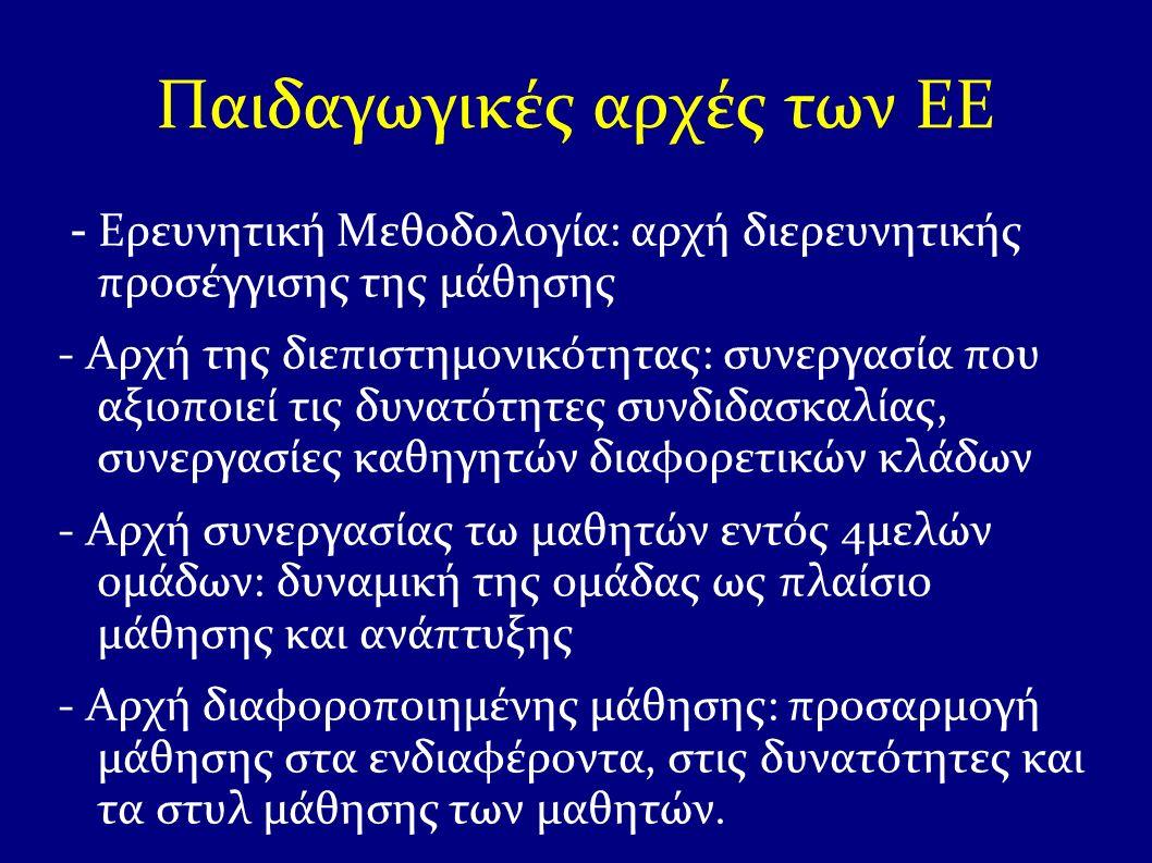 Παιδαγωγικές αρχές των ΕΕ - Ερευνητική Μεθοδολογία: αρχή διερευνητικής προσέγγισης της μάθησης - Αρχή της διεπιστημονικότητας: συνεργασία που αξιοποιεί τις δυνατότητες συνδιδασκαλίας, συνεργασίες καθηγητών διαφορετικών κλάδων - Αρχή συνεργασίας τω μαθητών εντός 4μελών ομάδων: δυναμική της ομάδας ως πλαίσιο μάθησης και ανάπτυξης - Αρχή διαφοροποιημένης μάθησης: προσαρμογή μάθησης στα ενδιαφέροντα, στις δυνατότητες και τα στυλ μάθησης των μαθητών.
