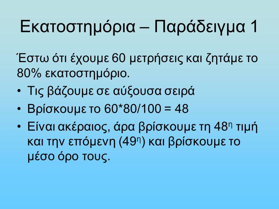 Εκατοστημόρια – Παράδειγμα 1 Έστω ότι έχουμε 60 μετρήσεις και ζητάμε το 80% εκατοστημόριο.