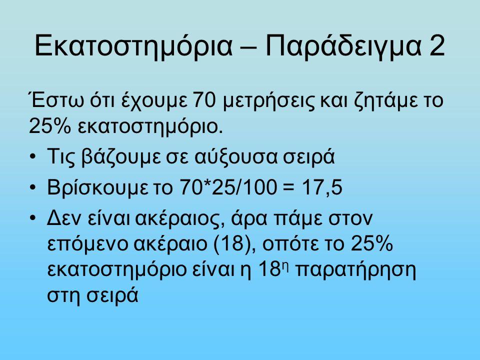 Εκατοστημόρια – Παράδειγμα 2 Έστω ότι έχουμε 70 μετρήσεις και ζητάμε το 25% εκατοστημόριο.