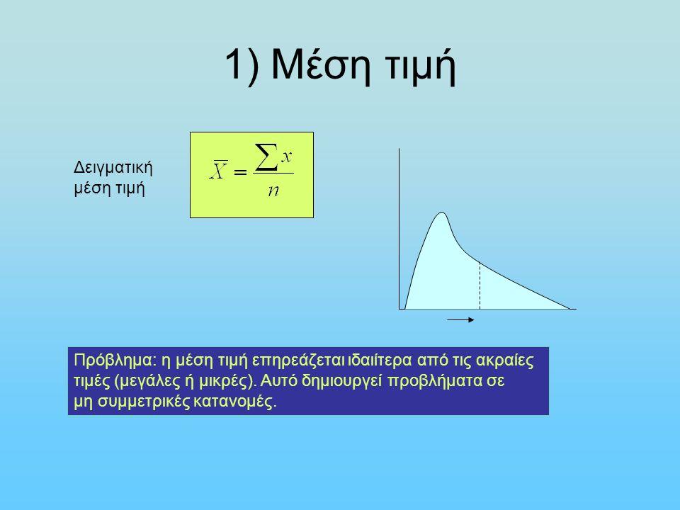 1) Μέση τιμή Πρόβλημα: η μέση τιμή επηρεάζεται ιδαιίτερα από τις ακραίες τιμές (μεγάλες ή μικρές). Αυτό δημιουργεί προβλήματα σε μη συμμετρικές κατανο