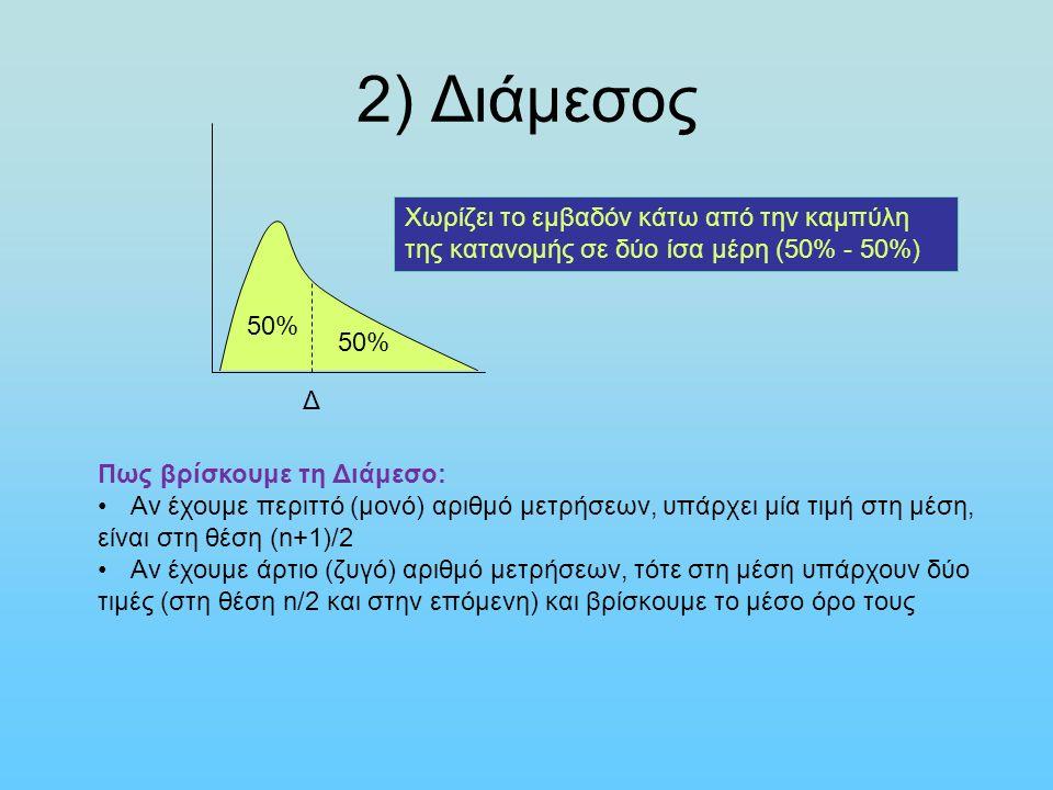 2) Διάμεσος Χωρίζει το εμβαδόν κάτω από την καμπύλη της κατανομής σε δύο ίσα μέρη (50% - 50%) 50% Πως βρίσκουμε τη Διάμεσο: Αν έχουμε περιττό (μονό) αριθμό μετρήσεων, υπάρχει μία τιμή στη μέση, είναι στη θέση (n+1)/2 Αν έχουμε άρτιο (ζυγό) αριθμό μετρήσεων, τότε στη μέση υπάρχουν δύο τιμές (στη θέση n/2 και στην επόμενη) και βρίσκουμε το μέσο όρο τους Δ
