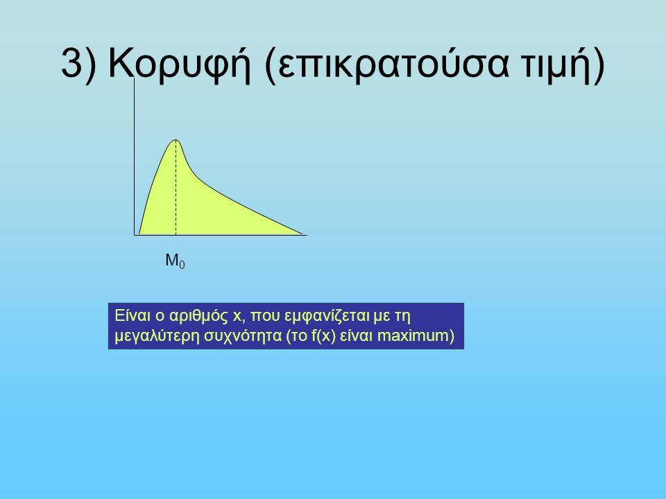 3) Κορυφή (επικρατούσα τιμή) Είναι ο αριθμός x, που εμφανίζεται με τη μεγαλύτερη συχνότητα (το f(x) είναι maximum) Μ0Μ0