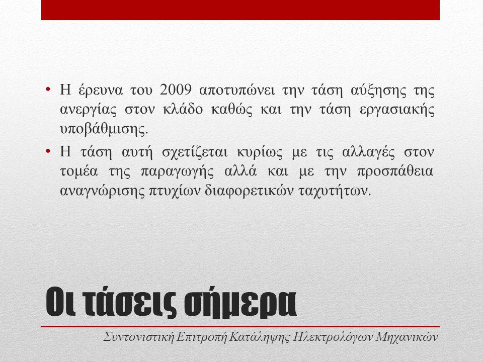 Οι τάσεις σήμερα Η έρευνα του 2009 αποτυπώνει την τάση αύξησης της ανεργίας στον κλάδο καθώς και την τάση εργασιακής υποβάθμισης.