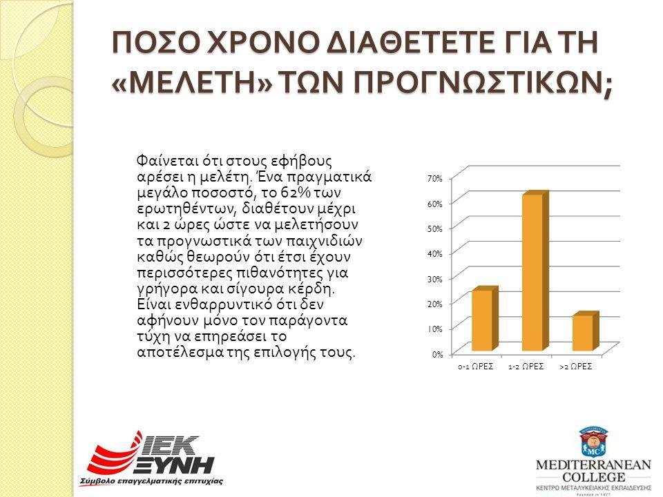 « ΠΟΣΑ ΧΡΗΜΑΤΑ ΞΟΔΕΥΕΤΕ ΑΝΑ ΕΒΔΟΜΑΔΑ ΓΙΑ ΤΥΧΕΡΑ ΠΑΙΧΝΙΔΙΑ » Οι περισσότεροι νέοι απάντησαν ότι διαθέτουν πάνω από 5 ευρώ αλλά σίγουρα μέχρι 10 ευρώ.