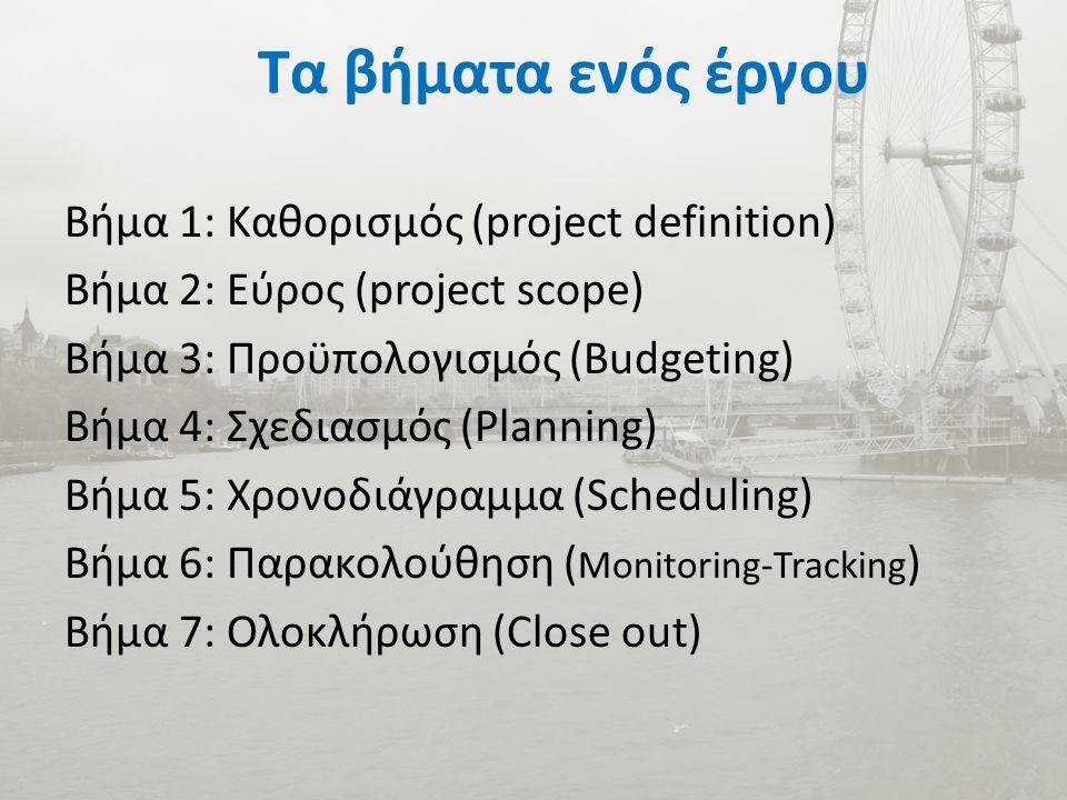 Τα βήματα ενός έργου Βήμα 1: Καθορισμός (project definition) Βήμα 2: Εύρος (project scope) Βήμα 3: Προϋπολογισμός (Budgeting) Βήμα 4: Σχεδιασμός (Planning) Βήμα 5: Χρονοδιάγραμμα (Scheduling) Βήμα 6: Παρακολούθηση ( Monitoring-Tracking ) Βήμα 7: Ολοκλήρωση (Close out)