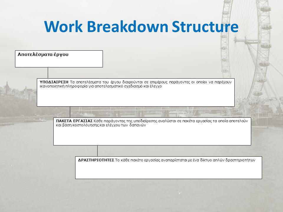 Work Breakdown Structure Αποτελέσματα έργου ΥΠΟΔΙΑΙΡΕΣΗ Τα αποτελέσματα του έργου διαιρούνται σε επιμέρους παράγοντες οι οποίοι να παρέχουν ικανοποιητική πληροφορία για αποτελεσματικό σχεδιασμό και έλεγχο ΠΑΚΕΤΑ ΕΡΓΑΣΙΑΣ Κάθε παράγοντας της υποδιαίρεσης αναλύεται σε πακέτα εργασίας τα οποία αποτελούν και βάση κοστολόγησης και ελέγχου των δαπανών ΔΡΑΣΤΗΡΙΟΤΗΤΕΣ Το κάθε πακέτο εργασίας αναπαρίσταται με ένα δίκτυο απλών δραστηριοτήτων