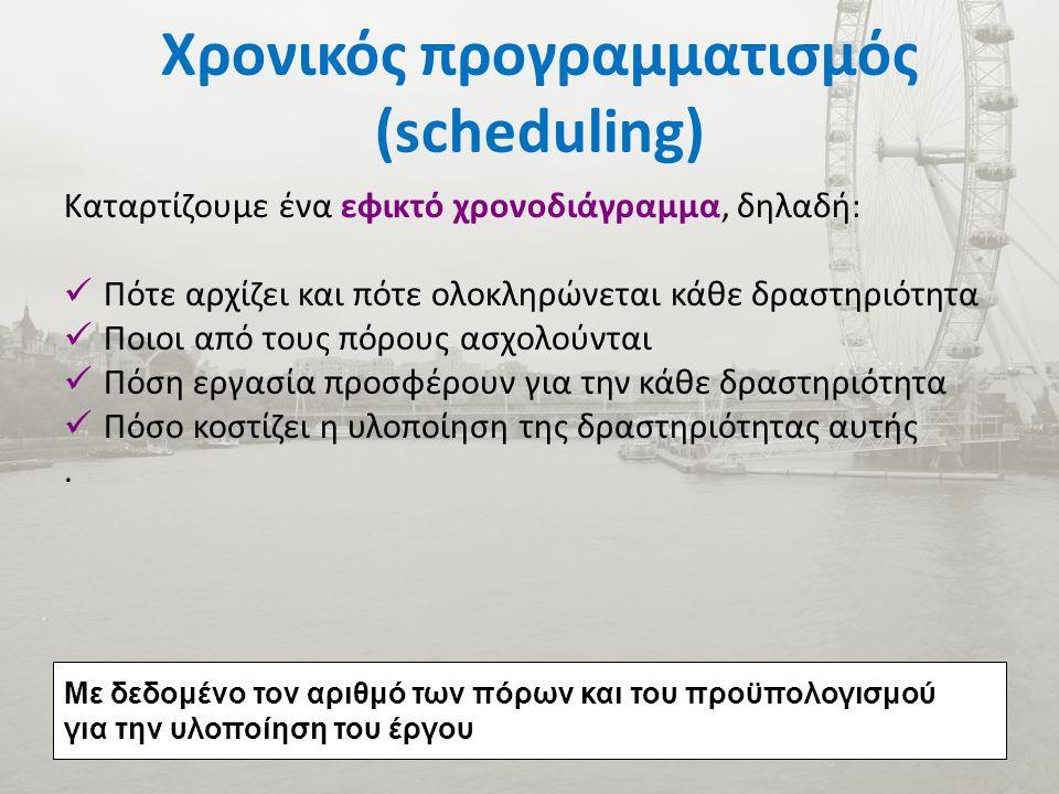 Χρονικός προγραμματισμός (scheduling) Καταρτίζουμε ένα εφικτό χρονοδιάγραμμα, δηλαδή: Πότε αρχίζει και πότε ολοκληρώνεται κάθε δραστηριότητα Ποιοι από τους πόρους ασχολούνται Πόση εργασία προσφέρουν για την κάθε δραστηριότητα Πόσο κοστίζει η υλοποίηση της δραστηριότητας αυτής.
