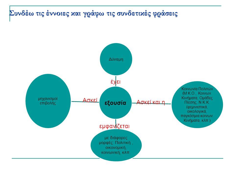 εξουσία Δύναμη Κοινωνία Πολιτών (Μ.Κ.Ο., Κοινων. Κινήματα, Ομάδες Πίεσης, Ν.Κ.Κ.
