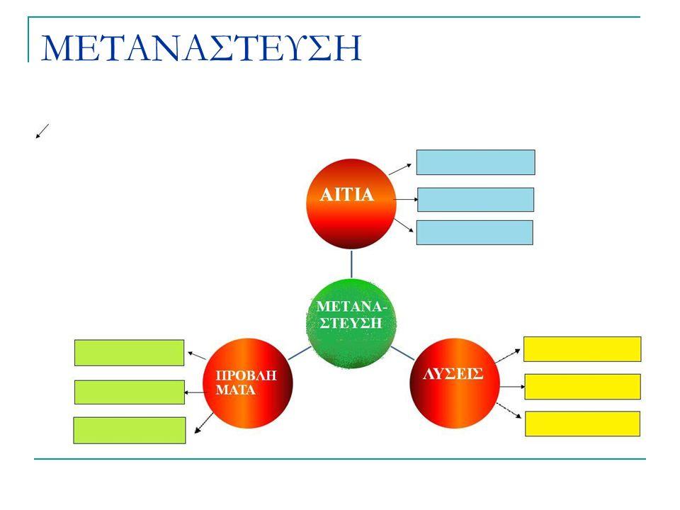 METANAΣΤΕΥΣΗ