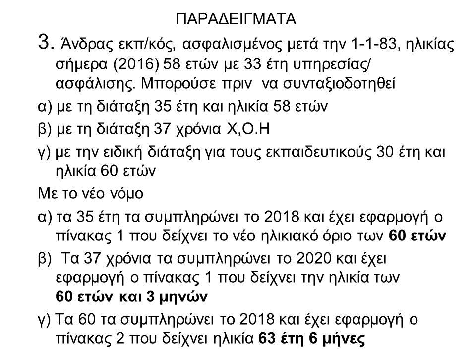 ΠΑΡΑΔΕΙΓΜΑΤΑ 3.