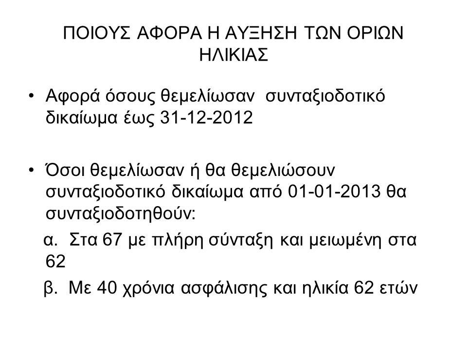 ΠΟΙΟΥΣ ΑΦΟΡΑ Η ΑΥΞΗΣΗ ΤΩΝ ΟΡΙΩΝ ΗΛΙΚΙΑΣ Αφορά όσους θεμελίωσαν συνταξιοδοτικό δικαίωμα έως 31-12-2012 Όσοι θεμελίωσαν ή θα θεμελιώσουν συνταξιοδοτικό δικαίωμα από 01-01-2013 θα συνταξιοδοτηθούν: α.