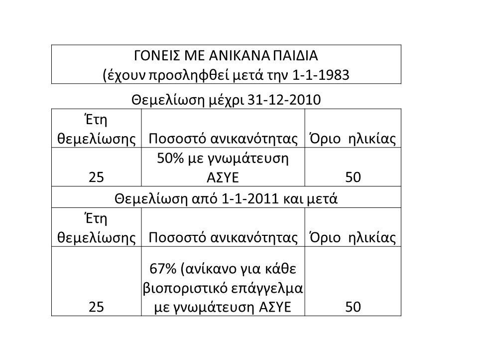 ΓΟΝΕΙΣ ΜΕ ΑΝΙΚΑΝΑ ΠΑΙΔΙΑ (έχουν προσληφθεί μετά την 1-1-1983 Θεμελίωση μέχρι 31-12-2010 Έτη θεμελίωσηςΠοσοστό ανικανότηταςΌριο ηλικίας 25 50% με γνωμάτευση ΑΣΥΕ50 Θεμελίωση από 1-1-2011 και μετά Έτη θεμελίωσηςΠοσοστό ανικανότηταςΌριο ηλικίας 25 67% (ανίκανο για κάθε βιοποριστικό επάγγελμα με γνωμάτευση ΑΣΥΕ50