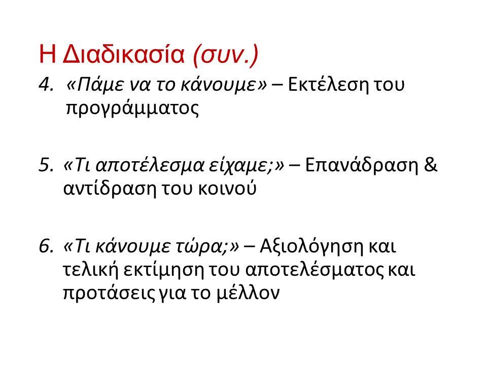 Η Διαδικασία (συν.) 4.«Πάμε να το κάνουμε» – Εκτέλεση του προγράμματος 5.«Τι αποτέλεσμα είχαμε;» – Επανάδραση & αντίδραση του κοινού 6.«Τι κάνουμε τώρα;» – Αξιολόγηση και τελική εκτίμηση του αποτελέσματος και προτάσεις για το μέλλον
