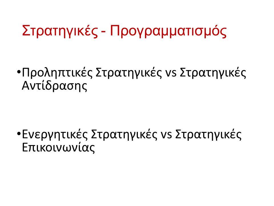 Στρατηγικές - Προγραμματισμός Προληπτικές Στρατηγικές vs Στρατηγικές Αντίδρασης Ενεργητικές Στρατηγικές vs Στρατηγικές Επικοινωνίας