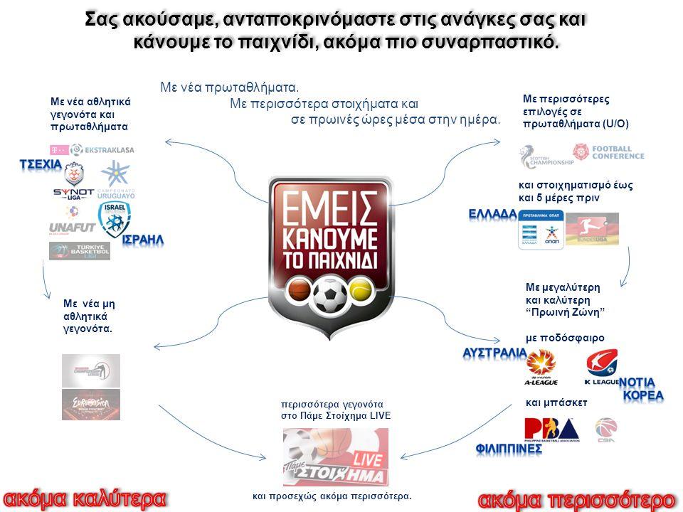 Με περισσότερες επιλογές σε πρωταθλήματα (U/O) Με νέα αθλητικά γεγονότα και πρωταθλήματα και μπάσκετ Με νέα μη αθλητικά γεγονότα.