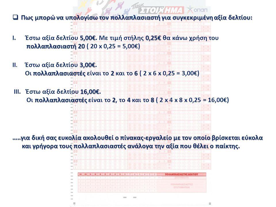  Πως μπορώ να υπολογίσω τον πολλαπλασιαστή για συγκεκριμένη αξία δελτίου: 5,00€0,25€ Ι.
