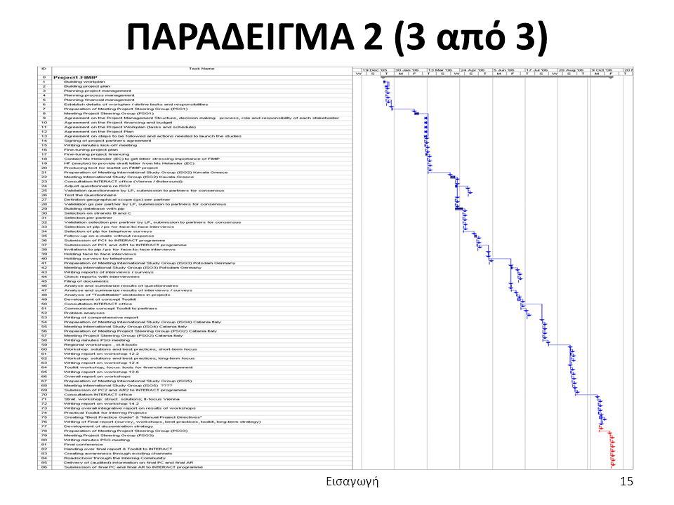 ΠΑΡΑΔΕΙΓΜΑ 2 (3 από 3) Εισαγωγή 15