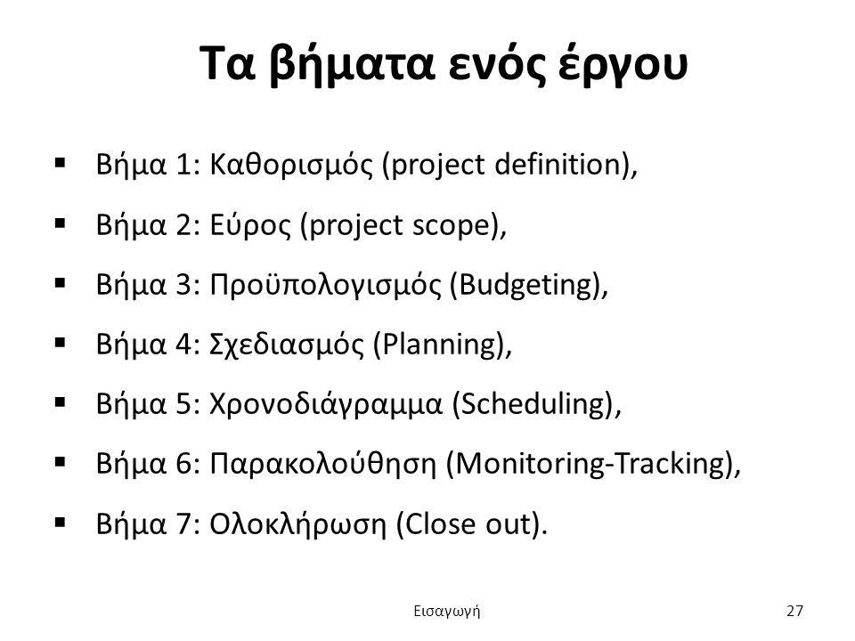 Τα βήματα ενός έργου  Βήμα 1: Καθορισμός (project definition),  Βήμα 2: Εύρος (project scope),  Βήμα 3: Προϋπολογισμός (Budgeting),  Βήμα 4: Σχεδιασμός (Planning),  Βήμα 5: Χρονοδιάγραμμα (Scheduling),  Βήμα 6: Παρακολούθηση (Monitoring-Tracking),  Βήμα 7: Ολοκλήρωση (Close out).