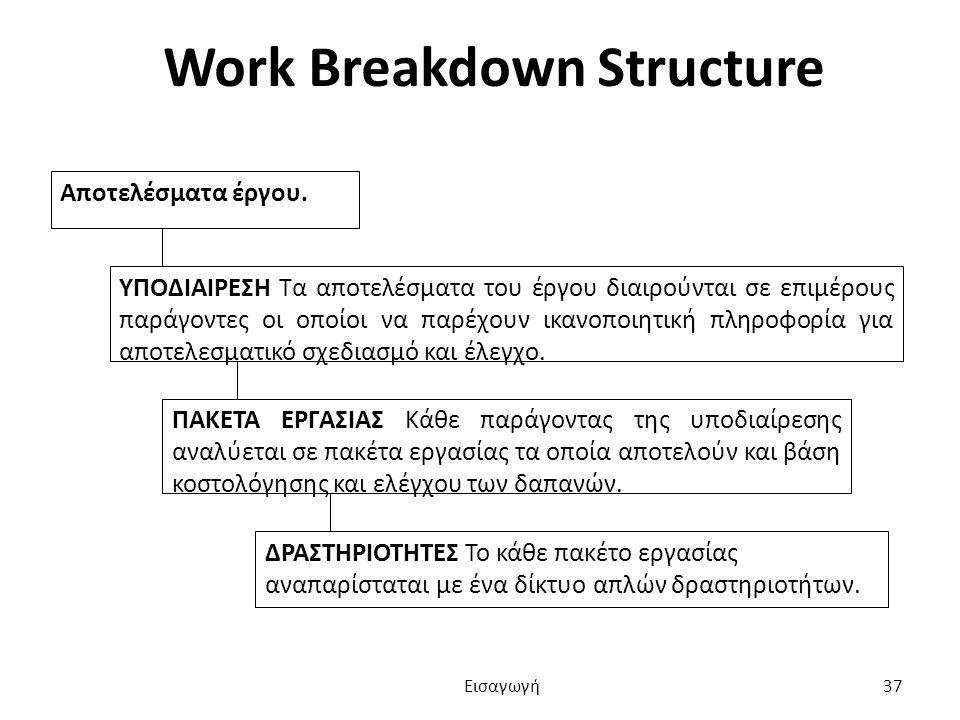 Work Breakdown Structure Αποτελέσματα έργου.