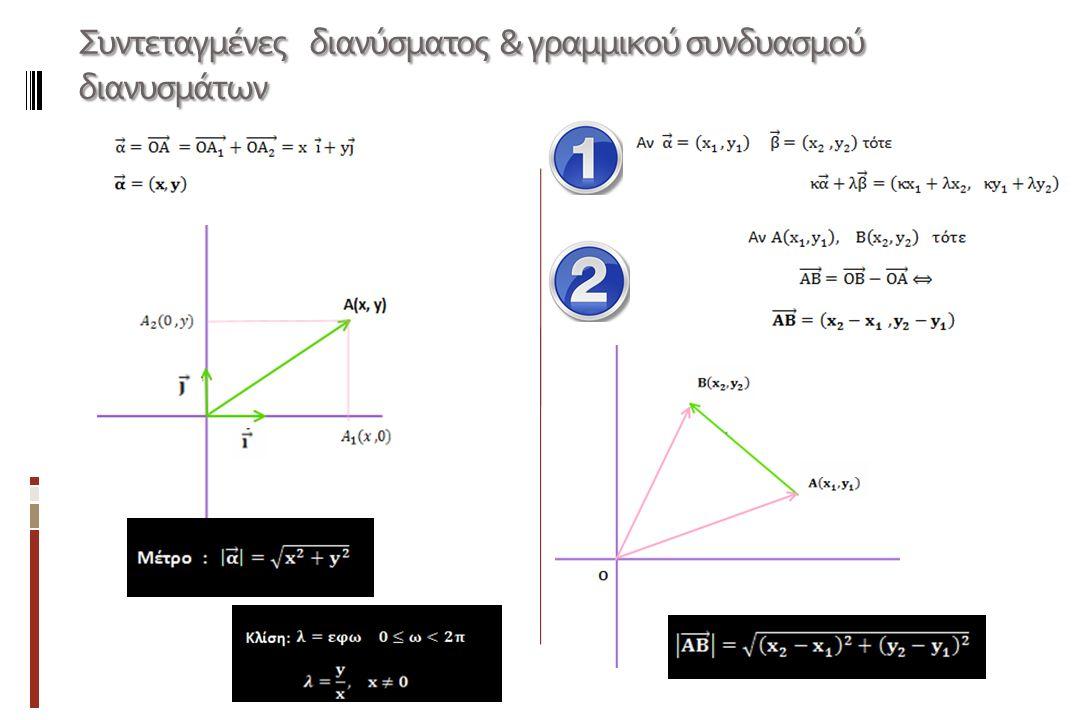 Συντεταγμένες διανύσματος & γραμμικού συνδυασμού διανυσμάτων