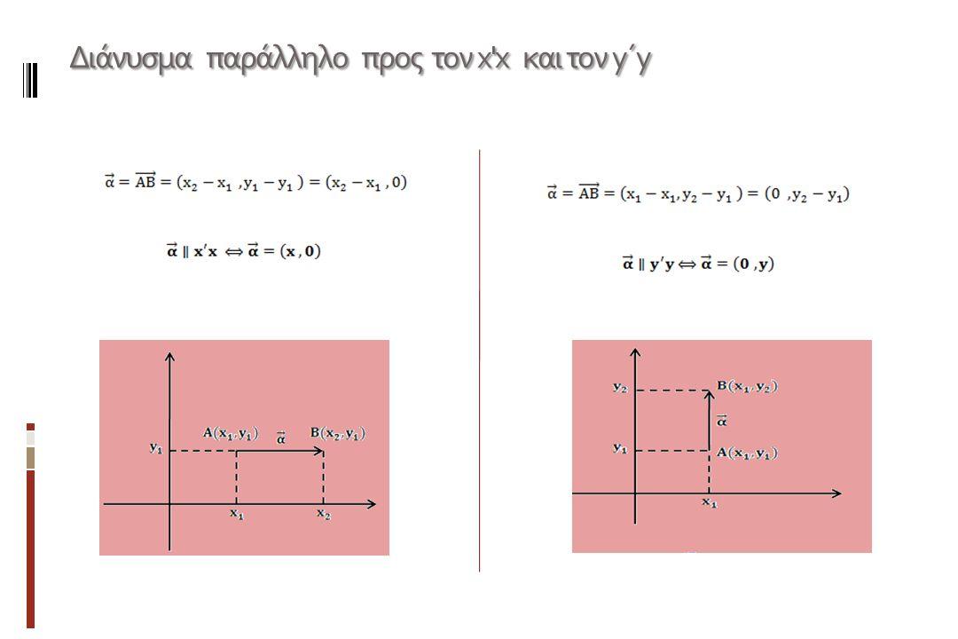 Διάνυσμα παράλληλο προς τον x'x και τον y΄y