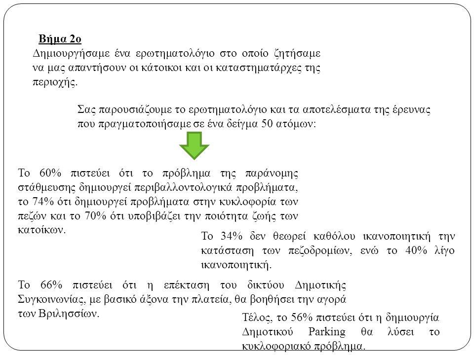Βήμα 2ο Δημιουργήσαμε ένα ερωτηματολόγιο στο οποίο ζητήσαμε να μας απαντήσουν οι κάτοικοι και οι καταστηματάρχες της περιοχής. Σας παρουσιάζουμε το ερ