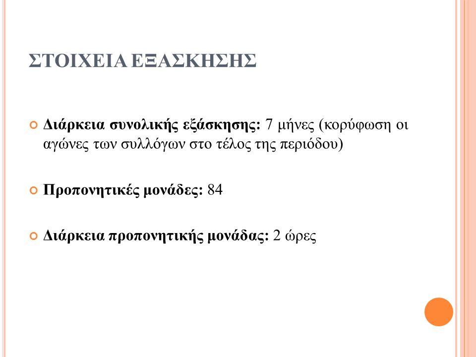 ΣΤΟΙΧΕΙΑ ΕΞΑΣΚΗΣΗΣ Διάρκεια συνολικής εξάσκησης: 7 μήνες (κορύφωση οι αγώνες των συλλόγων στο τέλος της περιόδου) Προπονητικές μονάδες: 84 Διάρκεια πρ