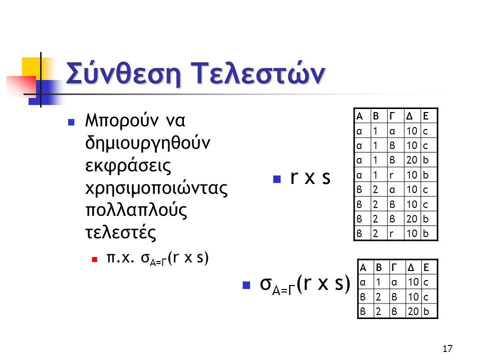 17 Σύνθεση Τελεστών Μπορούν να δημιουργηθούν εκφράσεις χρησιμοποιώντας πολλαπλούς τελεστές π.χ.