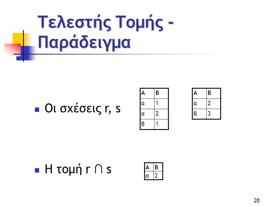 20 Τελεστής Τομής - Παράδειγμα ΑΒ α1 α2 β1 ΑΒ α2 Οι σχέσεις r, s Η τομή r ∩ s ΑΒ α2 β3
