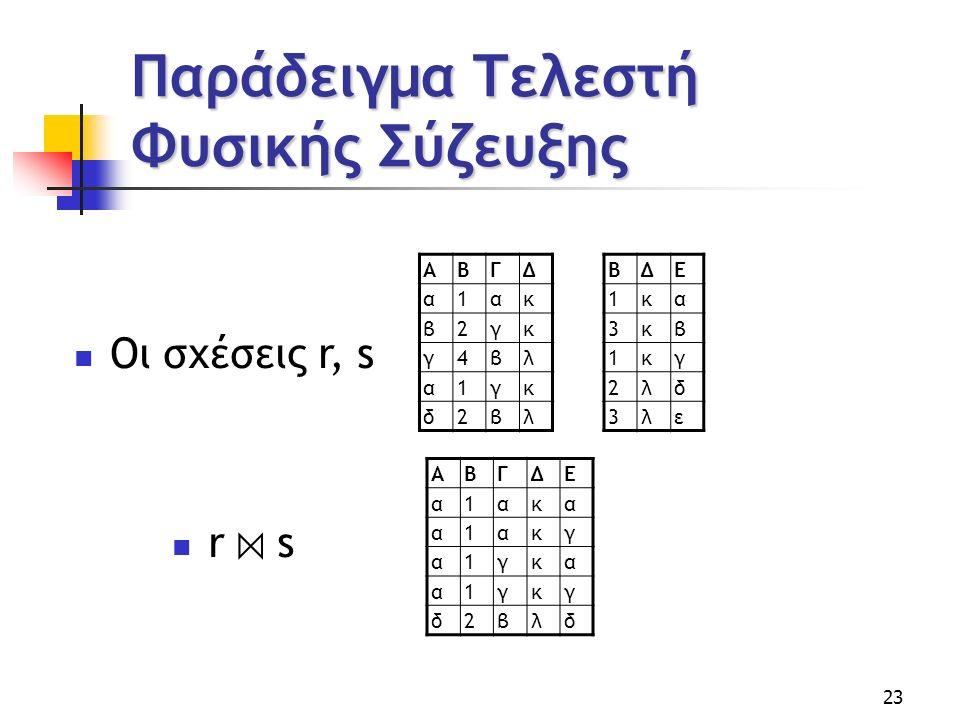 23 Παράδειγμα Τελεστή Φυσικής Σύζευξης ΑΒΓΔ α1ακ β2γκ γ4βλ α1γκ δ2βλ Οι σχέσεις r, s ΒΔΕ 1κα 3κβ 1κγ 2λδ 3λε r ⋈ s ΑΒΓΔΕ α1ακα α1ακγ α1γκα α1γκγ δ2βλδ