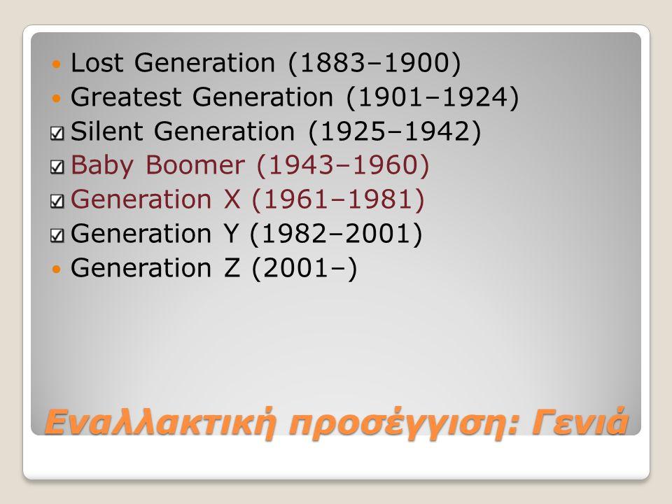 Εναλλακτική προσέγγιση: Γενιά Lost Generation (1883–1900) Greatest Generation (1901–1924) Silent Generation (1925–1942) Baby Boomer (1943–1960) Generation X (1961–1981) Generation Y (1982–2001) Generation Z (2001–)