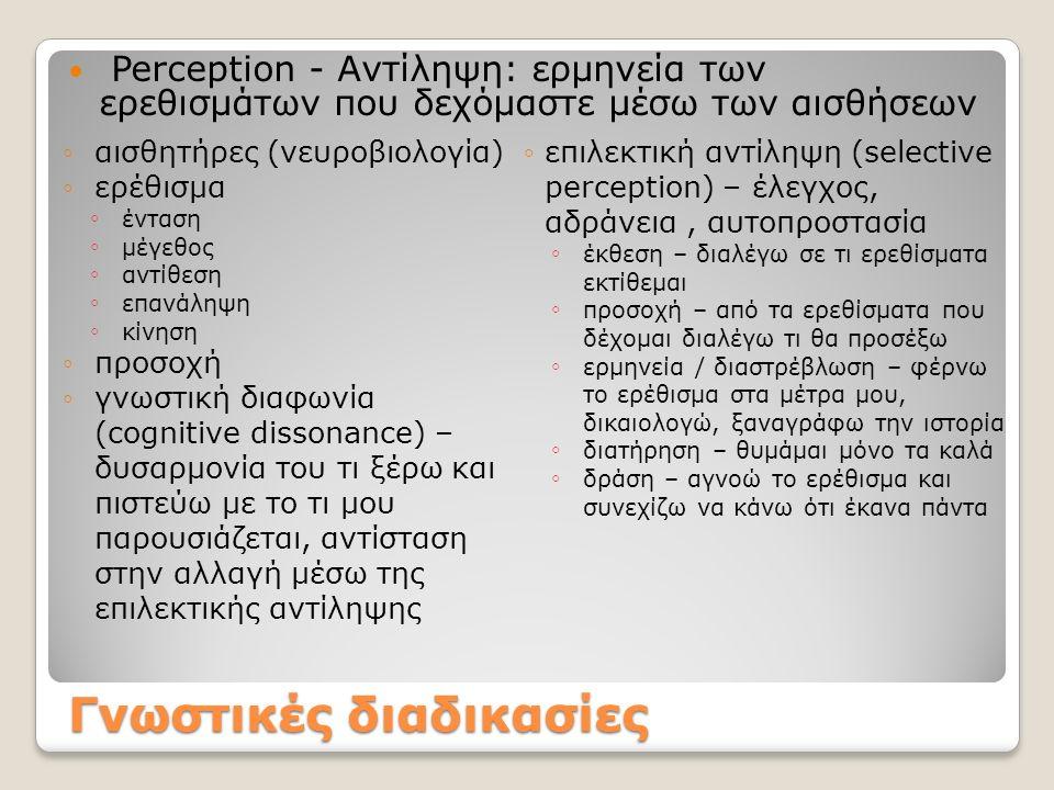 Γνωστικές διαδικασίες ◦αισθητήρες (νευροβιολογία) ◦ερέθισμα ◦ ένταση ◦ μέγεθος ◦ αντίθεση ◦ επανάληψη ◦ κίνηση ◦προσοχή ◦γνωστική διαφωνία (cognitive dissonance) – δυσαρμονία του τι ξέρω και πιστεύω με το τι μου παρουσιάζεται, αντίσταση στην αλλαγή μέσω της επιλεκτικής αντίληψης ◦επιλεκτική αντίληψη (selective perception) – έλεγχος, αδράνεια, αυτοπροστασία ◦ έκθεση – διαλέγω σε τι ερεθίσματα εκτίθεμαι ◦ προσοχή – από τα ερεθίσματα που δέχομαι διαλέγω τι θα προσέξω ◦ ερμηνεία / διαστρέβλωση – φέρνω το ερέθισμα στα μέτρα μου, δικαιολογώ, ξαναγράφω την ιστορία ◦ διατήρηση – θυμάμαι μόνο τα καλά ◦ δράση – αγνοώ το ερέθισμα και συνεχίζω να κάνω ότι έκανα πάντα Perception - Αντίληψη: ερμηνεία των ερεθισμάτων που δεχόμαστε μέσω των αισθήσεων